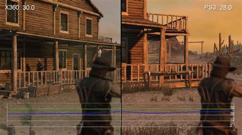 Red Dead Redemption: Xbox 360 vs PS3 Frame-Rate Test - YouTube